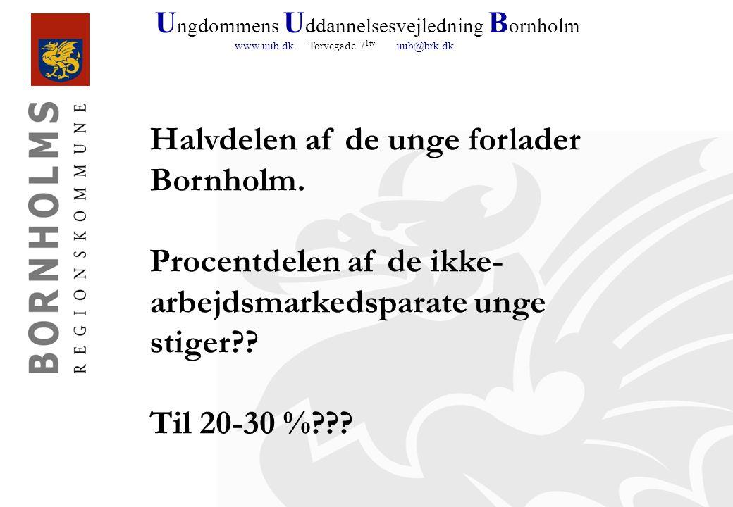 U ngdommens U ddannelsesvejledning B ornholm www.uub.dk Torvegade 7 1tv uub@brk.dk Halvdelen af de unge forlader Bornholm.