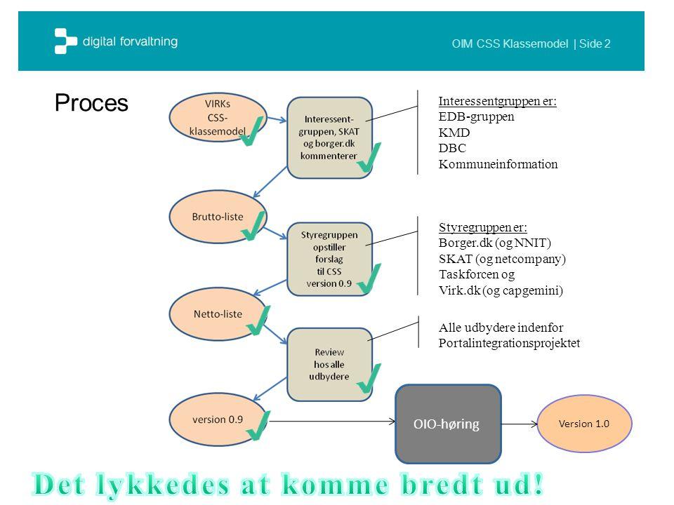 OIM CSS Klassemodel | Side 2 Proces OIO-høring Version 1.0 Interessentgruppen er: EDB-gruppen KMD DBC Kommuneinformation Styregruppen er: Borger.dk (og NNIT) SKAT (og netcompany) Taskforcen og Virk.dk (og capgemini) Alle udbydere indenfor Portalintegrationsprojektet