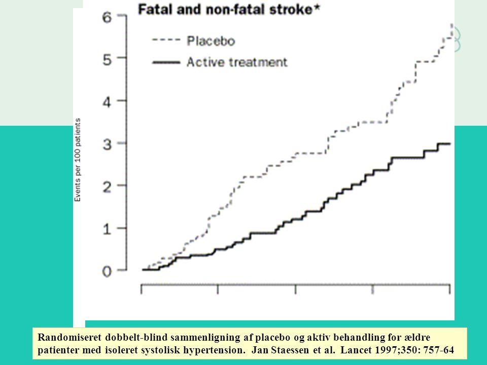 16 Randomiseret dobbelt-blind sammenligning af placebo og aktiv behandling for ældre patienter med isoleret systolisk hypertension.