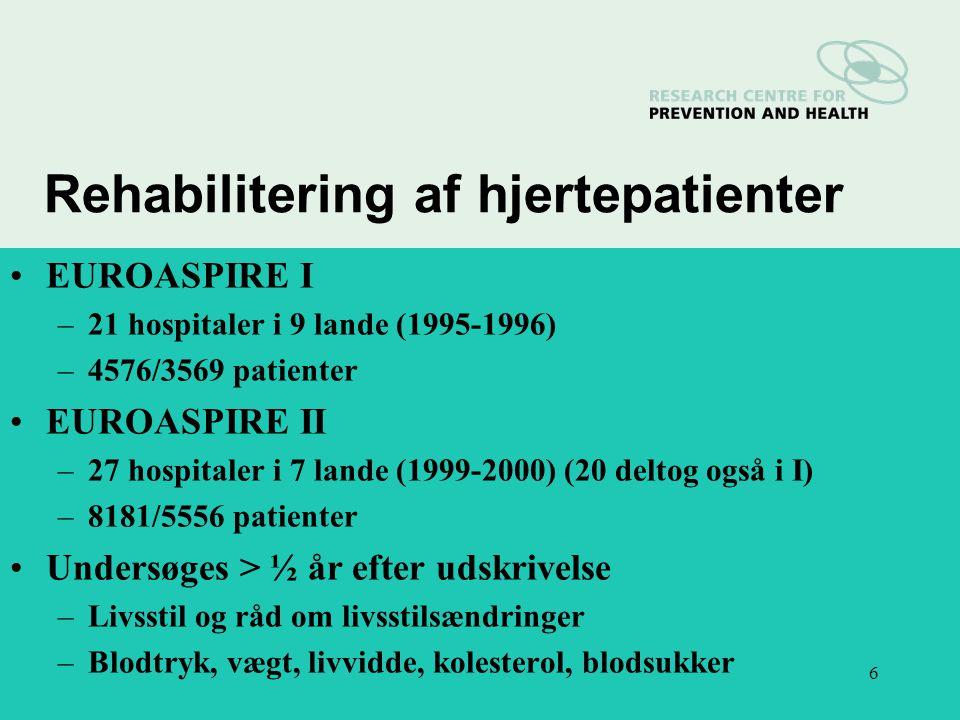 6 Rehabilitering af hjertepatienter EUROASPIRE I –21 hospitaler i 9 lande (1995-1996) –4576/3569 patienter EUROASPIRE II –27 hospitaler i 7 lande (1999-2000) (20 deltog også i I) –8181/5556 patienter Undersøges > ½ år efter udskrivelse –Livsstil og råd om livsstilsændringer –Blodtryk, vægt, livvidde, kolesterol, blodsukker