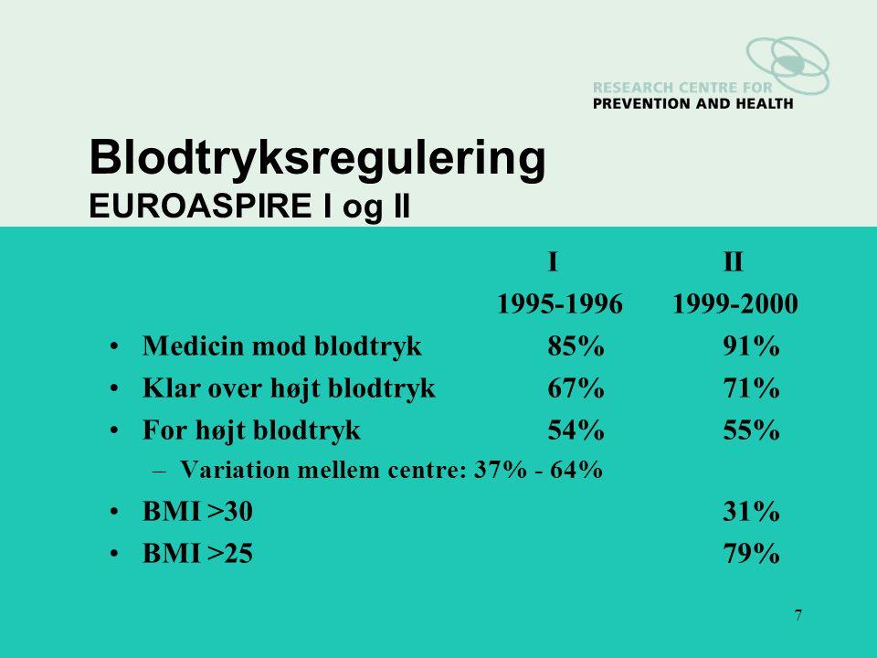 7 Blodtryksregulering EUROASPIRE I og II III 1995-1996 1999-2000 Medicin mod blodtryk85%91% Klar over højt blodtryk67%71% For højt blodtryk54%55% –Variation mellem centre: 37% - 64% BMI >3031% BMI >2579%
