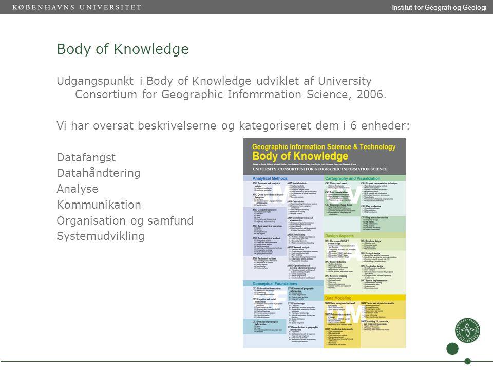 Institut for Geografi og Geologi Body of Knowledge Udgangspunkt i Body of Knowledge udviklet af University Consortium for Geographic Infomrmation Science, 2006.