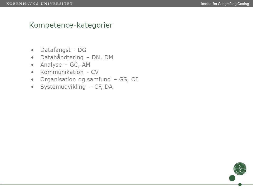 Institut for Geografi og Geologi Kompetence-kategorier Datafangst - DG Datahåndtering – DN, DM Analyse – GC, AM Kommunikation - CV Organisation og samfund – GS, OI Systemudvikling – CF, DA