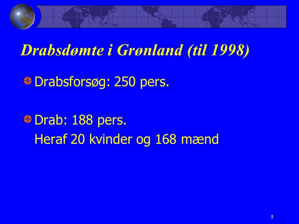 5 Drabsdømte i Grønland (til 1998) Drabsforsøg: 250 pers.