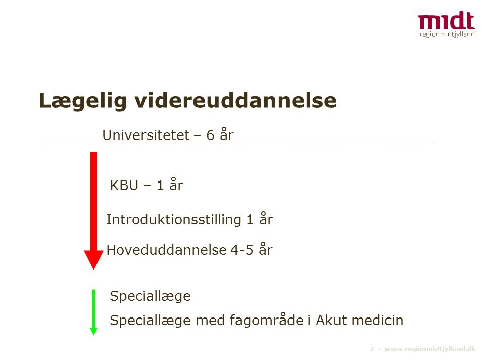 2 ▪ www.regionmidtjylland.dk Lægelig videreuddannelse Universitetet – 6 år KBU – 1 år Introduktionsstilling 1 år Hoveduddannelse 4-5 år Speciallæge Speciallæge med fagområde i Akut medicin