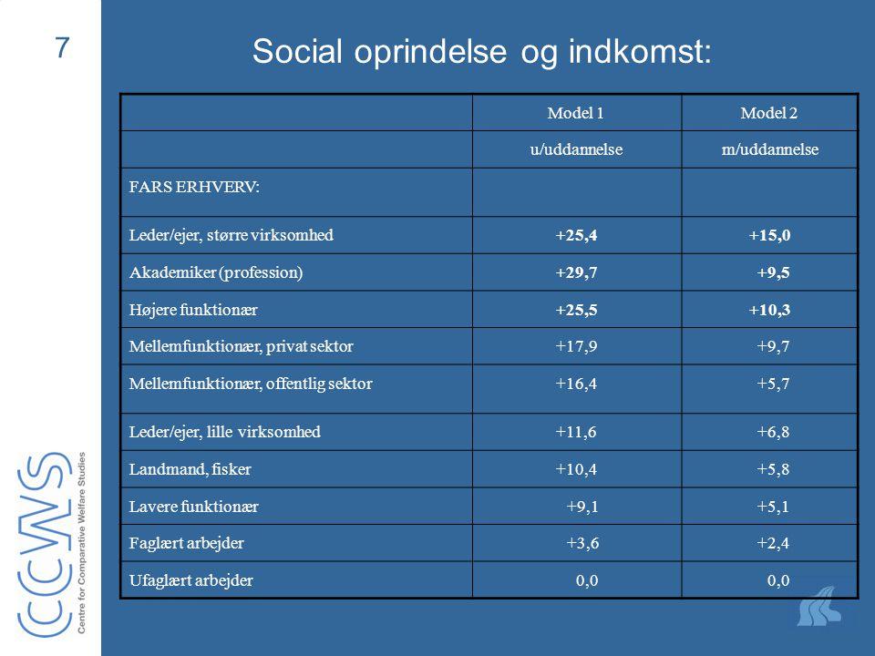 7 Social oprindelse og indkomst: Model 1Model 2 u/uddannelsem/uddannelse FARS ERHVERV: Leder/ejer, større virksomhed+25,4+15,0 Akademiker (profession)+29,7 +9,5 Højere funktionær+25,5+10,3 Mellemfunktionær, privat sektor+17,9 +9,7 Mellemfunktionær, offentlig sektor+16,4 +5,7 Leder/ejer, lille virksomhed+11,6 +6,8 Landmand, fisker+10,4 +5,8 Lavere funktionær +9,1 +5,1 Faglært arbejder +3,6 +2,4 Ufaglært arbejder 0,0