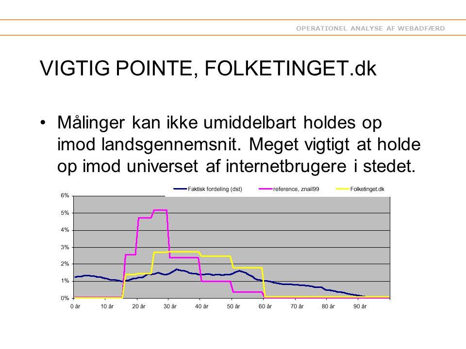 OPERATIONEL ANALYSE AF WEBADFÆRD VIGTIG POINTE, FOLKETINGET.dk Målinger kan ikke umiddelbart holdes op imod landsgennemsnit.