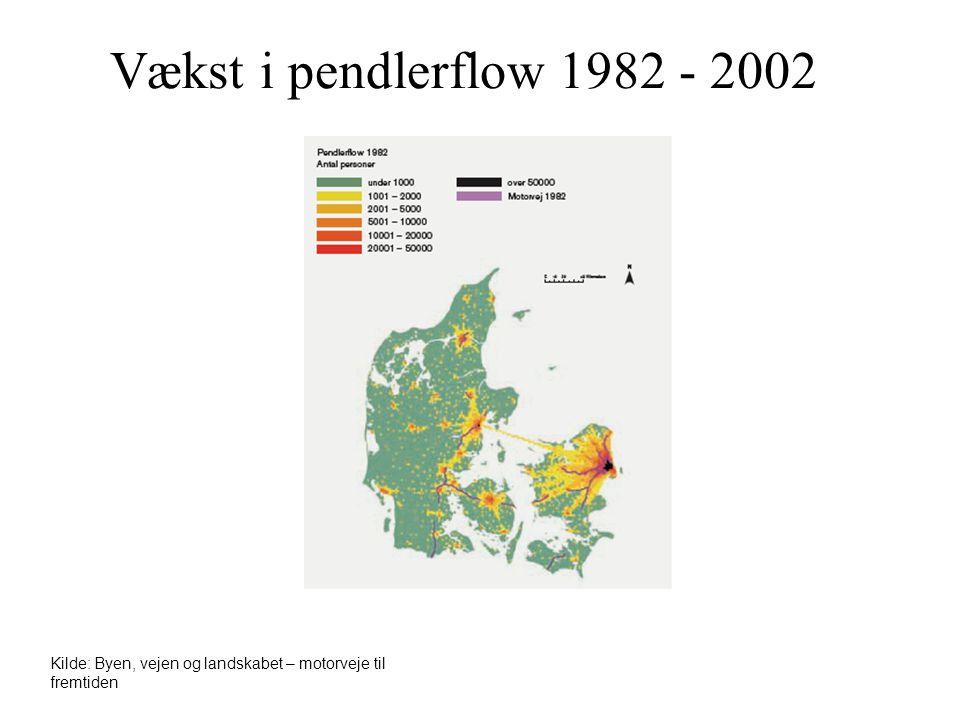Vækst i pendlerflow 1982 - 2002 Kilde: Byen, vejen og landskabet – motorveje til fremtiden
