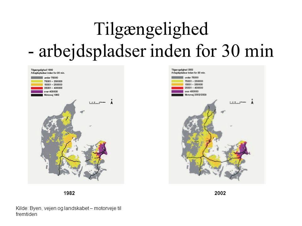 Tilgængelighed - arbejdspladser inden for 30 min 2002 Kilde: Byen, vejen og landskabet – motorveje til fremtiden 1982