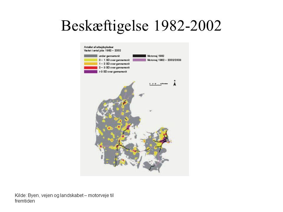 Beskæftigelse 1982-2002 Kilde: Byen, vejen og landskabet – motorveje til fremtiden