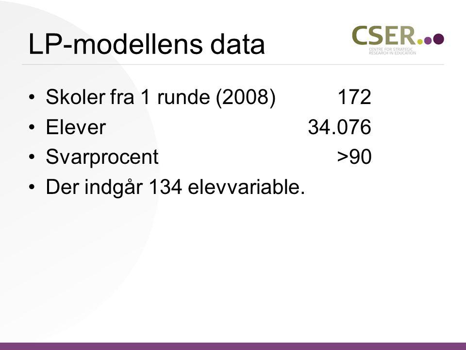 LP-modellens data Skoler fra 1 runde (2008) 172 Elever34.076 Svarprocent >90 Der indgår 134 elevvariable.