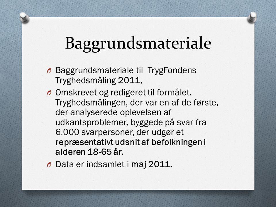 Baggrundsmateriale O Baggrundsmateriale til TrygFondens Tryghedsmåling 2011, O Omskrevet og redigeret til formålet.
