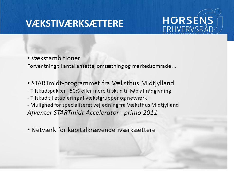 RÅDGIVERMØDE // IVÆRKSÆTTERI HORSENS ERHVERVSRÅD VÆKSTIVÆRKSÆTTERE Vækstambitioner Forventning til antal ansatte, omsætning og markedsområde … STARTmidt-programmet fra Væksthus Midtjylland - Tilskudspakker - 50% eller mere tilskud til køb af rådgivning - Tilskud til etablering af vækstgrupper og netværk - Mulighed for specialiseret vejledning fra Væksthus Midtjylland Afventer STARTmidt Accelerator - primo 2011 Netværk for kapitalkrævende iværksættere