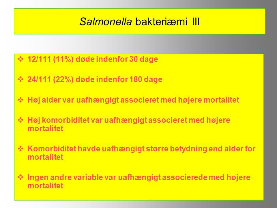 Salmonella bakteriæmi III  12/111 (11%) døde indenfor 30 dage  24/111 (22%) døde indenfor 180 dage  Høj alder var uafhængigt associeret med højere mortalitet  Høj komorbiditet var uafhængigt associeret med højere mortalitet  Komorbiditet havde uafhængigt større betydning end alder for mortalitet  Ingen andre variable var uafhængigt associerede med højere mortalitet