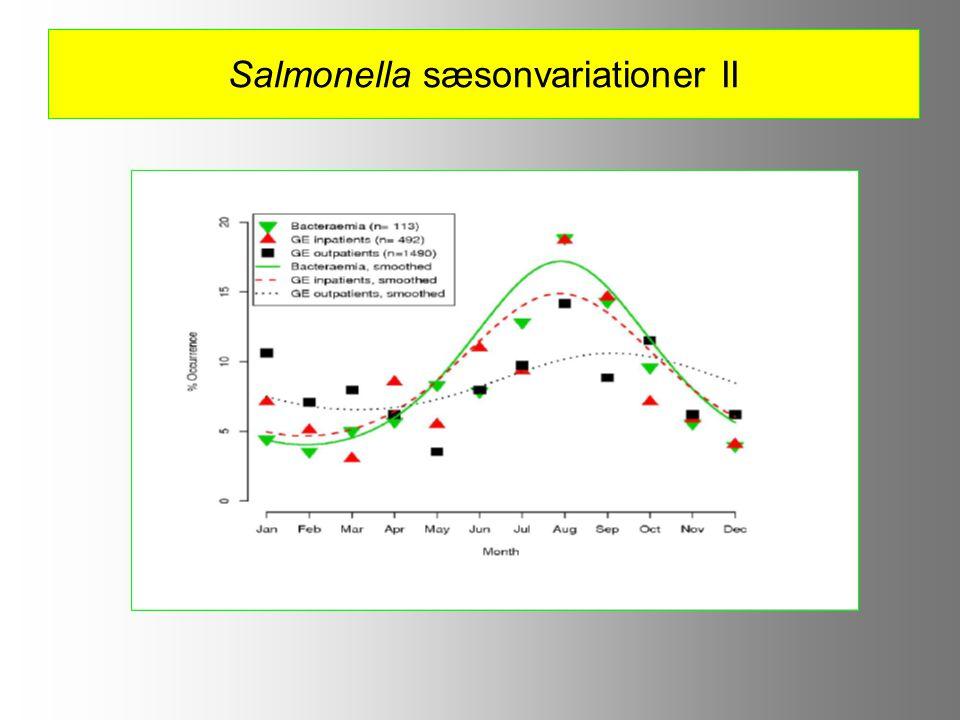 Salmonella sæsonvariationer II