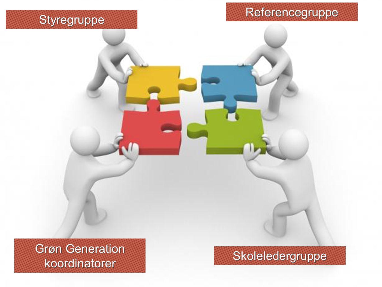 Styregruppe Referencegruppe Grøn Generation koordinatorer Skoleledergruppe