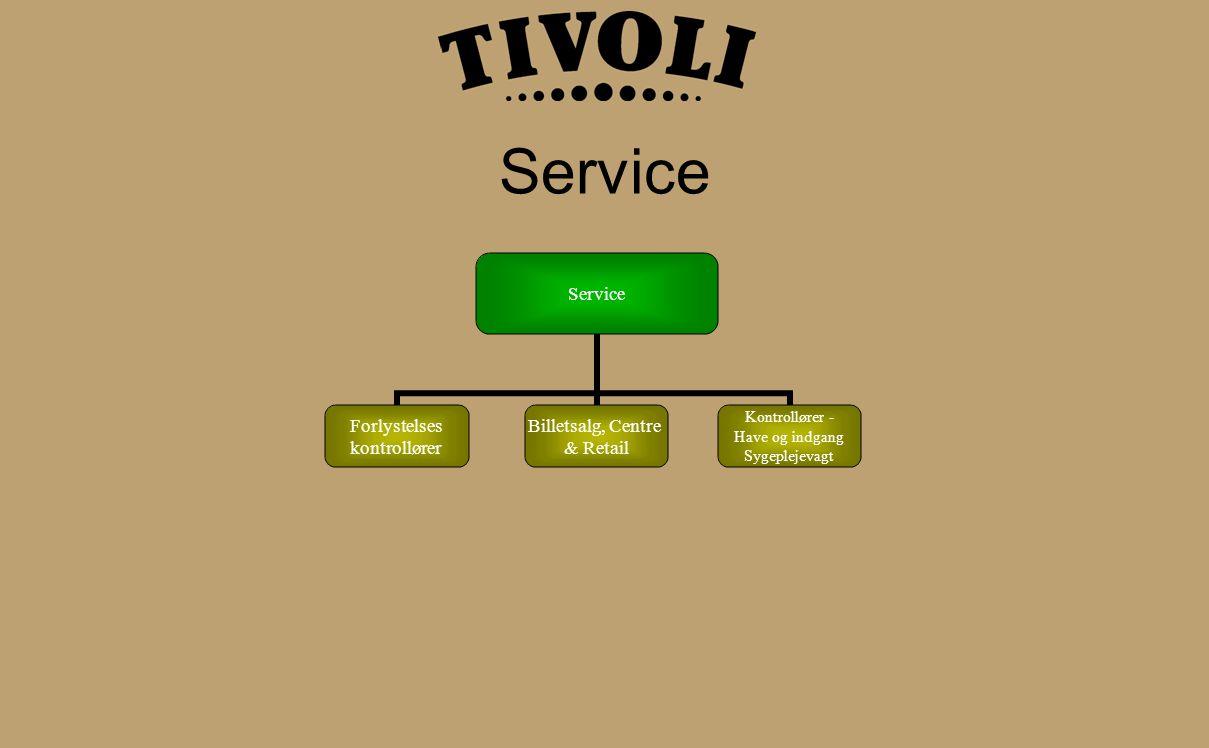 Service Forlystelses kontrollører Billetsalg, Centre & Retail Kontrollører - Have og indgang Sygeplejevagt