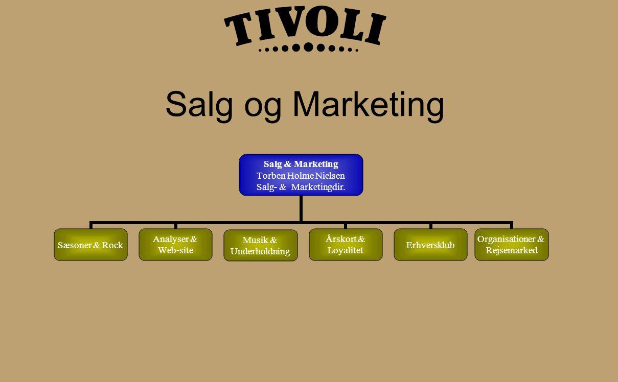 Musik & Underholdning Salg og Marketing