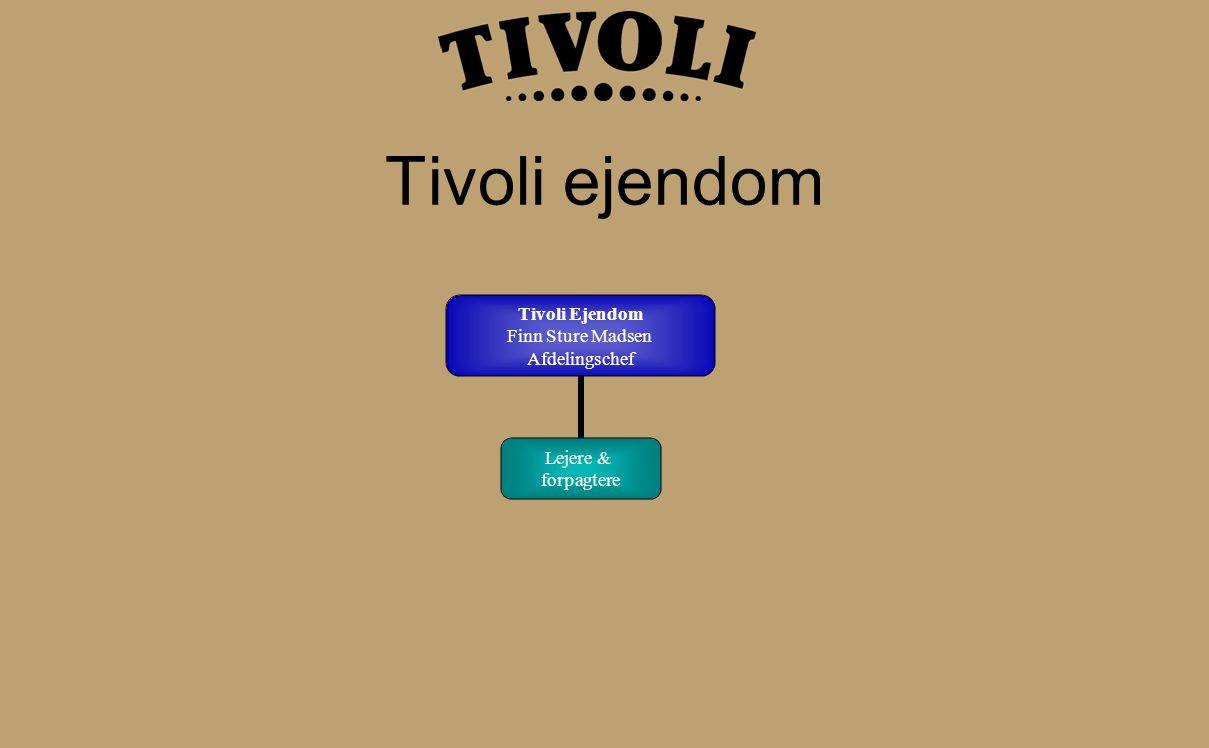 Tivoli Ejendom Finn Sture Madsen Afdelingschef Lejere & forpagtere Tivoli ejendom