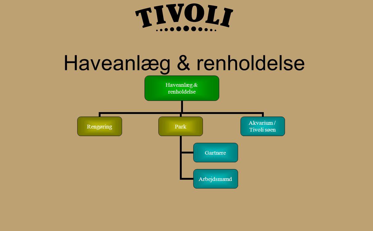 Haveanlæg & renholdelse RengøringPark Gartnere Arbejdsmænd Akvarium / Tivoli søen Haveanlæg & renholdelse
