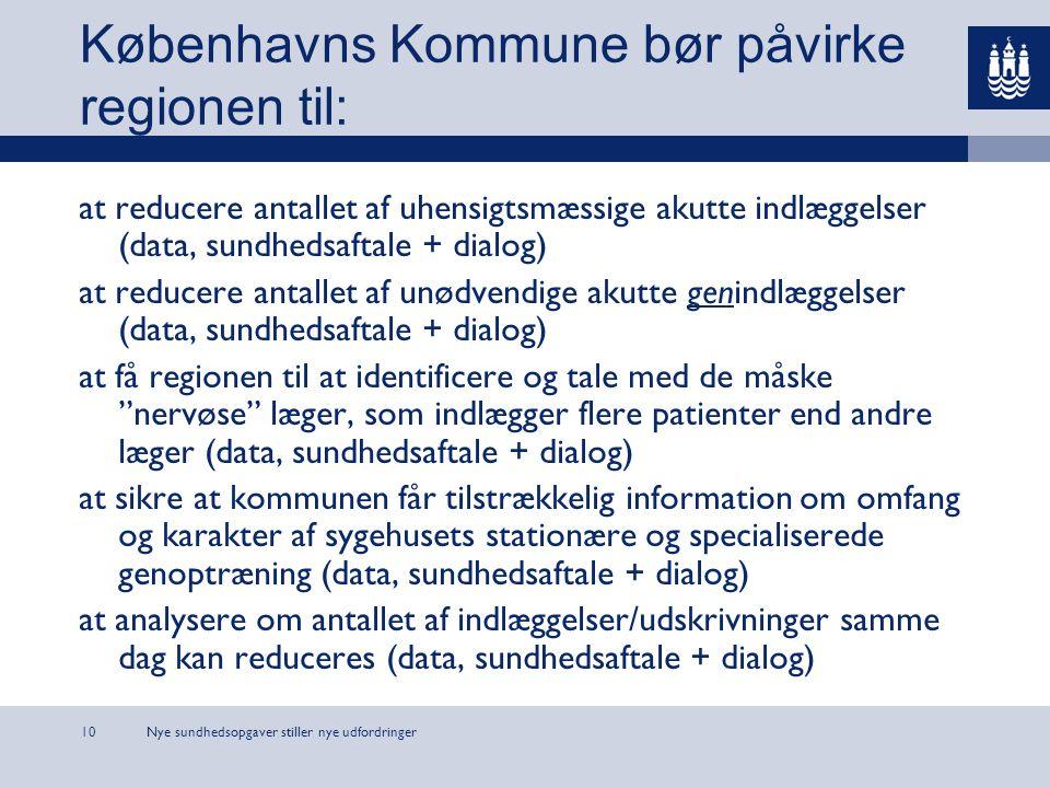 Nye sundhedsopgaver stiller nye udfordringer10 Københavns Kommune bør påvirke regionen til: at reducere antallet af uhensigtsmæssige akutte indlæggelser (data, sundhedsaftale + dialog) at reducere antallet af unødvendige akutte genindlæggelser (data, sundhedsaftale + dialog) at få regionen til at identificere og tale med de måske nervøse læger, som indlægger flere patienter end andre læger (data, sundhedsaftale + dialog) at sikre at kommunen får tilstrækkelig information om omfang og karakter af sygehusets stationære og specialiserede genoptræning (data, sundhedsaftale + dialog) at analysere om antallet af indlæggelser/udskrivninger samme dag kan reduceres (data, sundhedsaftale + dialog)