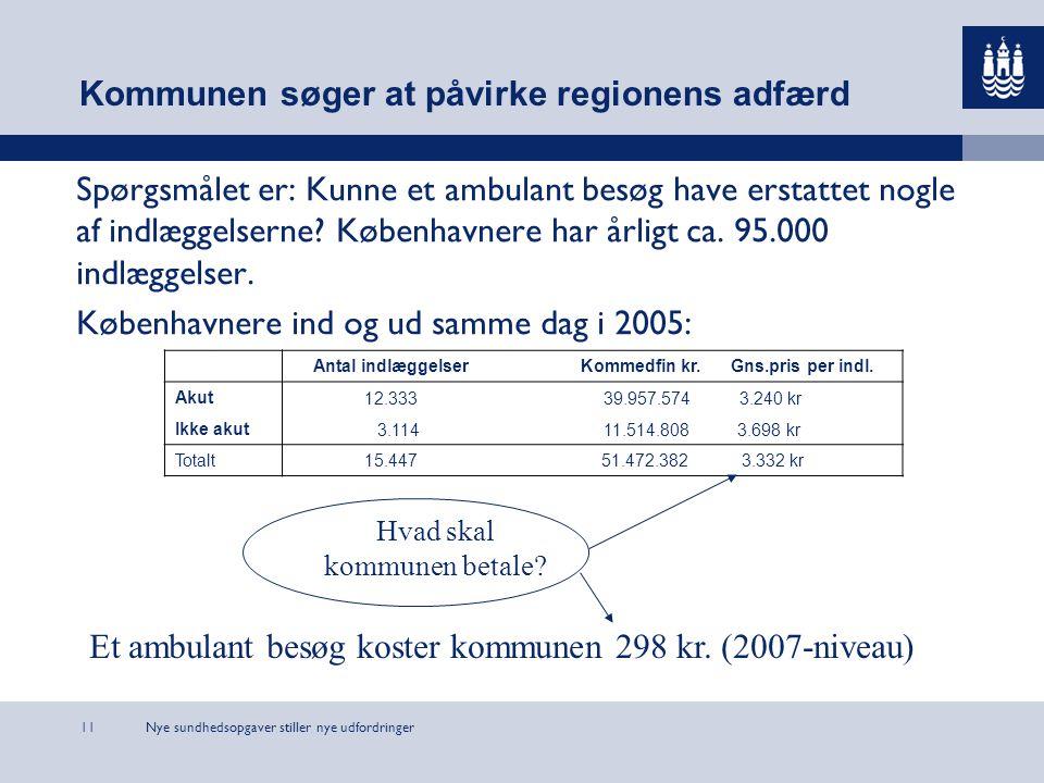 Nye sundhedsopgaver stiller nye udfordringer11 Kommunen søger at påvirke regionens adfærd Spørgsmålet er: Kunne et ambulant besøg have erstattet nogle af indlæggelserne.