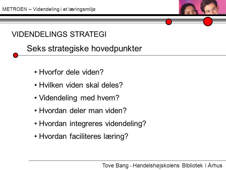 METROEN – Videndeling i et læringsmiljø VIDENDELINGS STRATEGI Seks strategiske hovedpunkter Hvorfor dele viden .