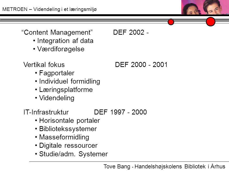 METROEN – Videndeling i et læringsmiljø Tove Bang - Handelshøjskolens Bibliotek i Århus Content Management DEF 2002 - Integration af data Værdiforøgelse Vertikal fokusDEF 2000 - 2001 Fagportaler Individuel formidling Læringsplatforme Videndeling IT-Infrastruktur DEF 1997 - 2000 Horisontale portaler Bibliotekssystemer Masseformidling Digitale ressourcer Studie/adm.