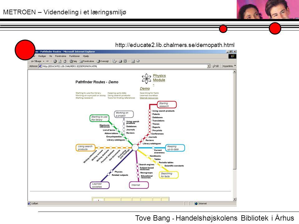 METROEN – Videndeling i et læringsmiljø http://educate2.lib.chalmers.se/demopath.html Tove Bang - Handelshøjskolens Bibliotek i Århus
