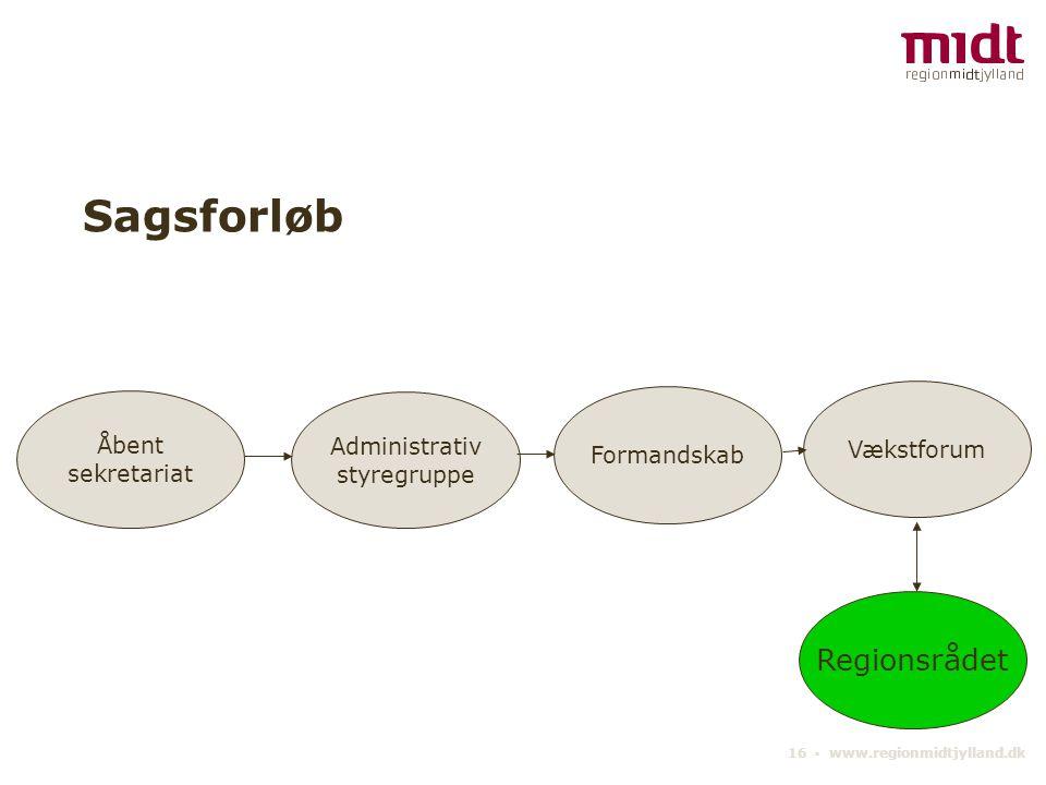 16 ▪ www.regionmidtjylland.dk Sagsforløb Åbent sekretariat Administrativ styregruppe Formandskab Vækstforum Regionsrådet