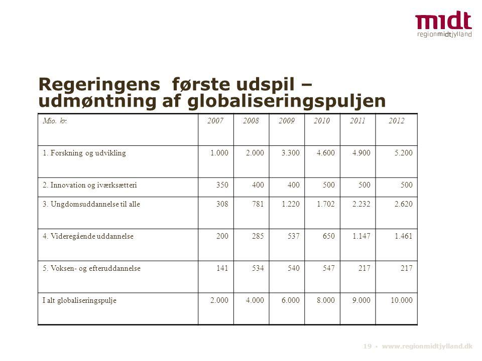 19 ▪ www.regionmidtjylland.dk Regeringens første udspil – udmøntning af globaliseringspuljen Mio.