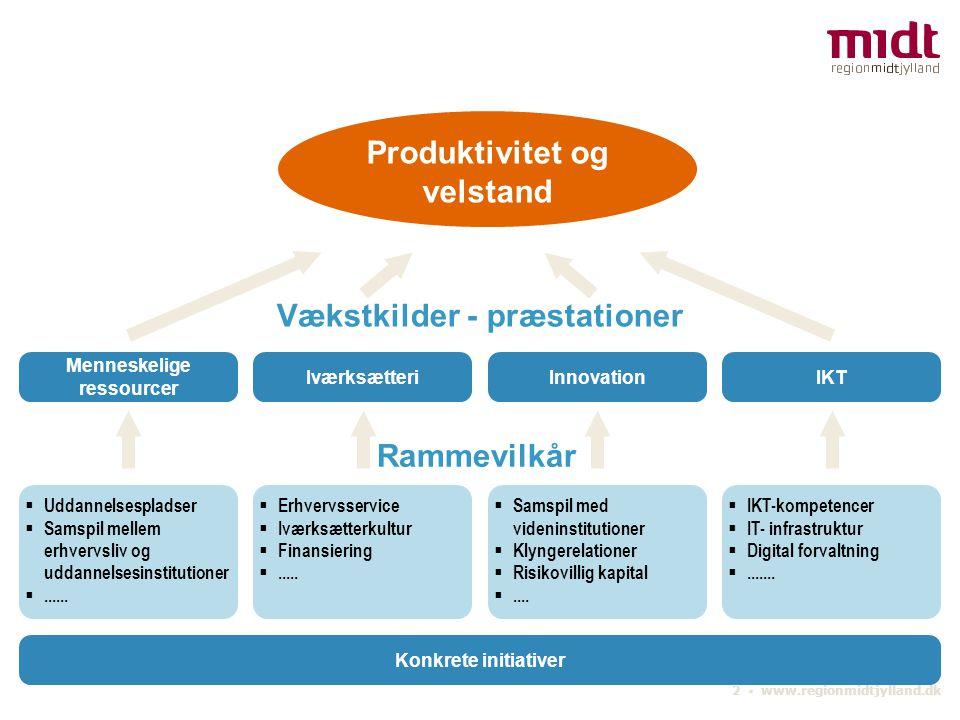2 ▪ www.regionmidtjylland.dk  Uddannelsespladser  Samspil mellem erhvervsliv og uddannelsesinstitutioner ......