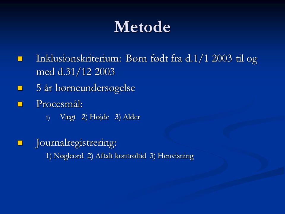 Metode Inklusionskriterium: Børn født fra d.1/1 2003 til og med d.31/12 2003 Inklusionskriterium: Børn født fra d.1/1 2003 til og med d.31/12 2003 5 år børneundersøgelse 5 år børneundersøgelse Procesmål: Procesmål: 1) Vægt 2) Højde 3) Alder Journalregistrering: Journalregistrering: 1) Nøgleord 2) Aftalt kontroltid 3) Henvisning