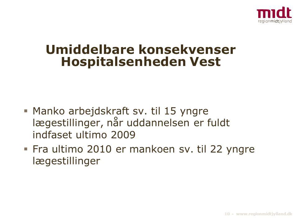 10 ▪ www.regionmidtjylland.dk Umiddelbare konsekvenser Hospitalsenheden Vest  Manko arbejdskraft sv.
