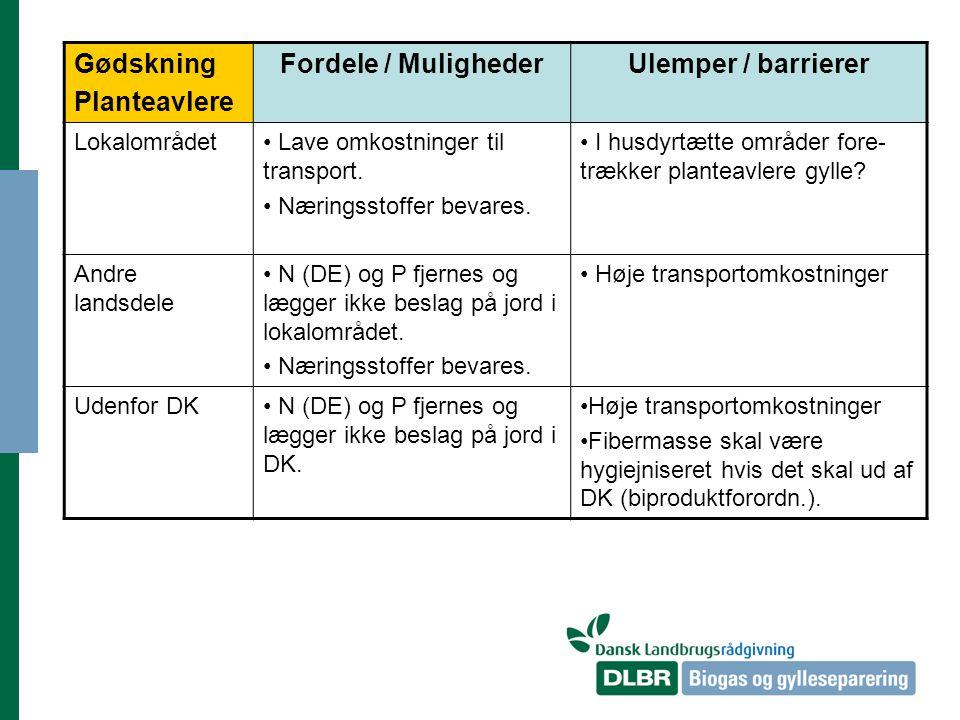 Gødskning Planteavlere Fordele / MulighederUlemper / barrierer Lokalområdet Lave omkostninger til transport.