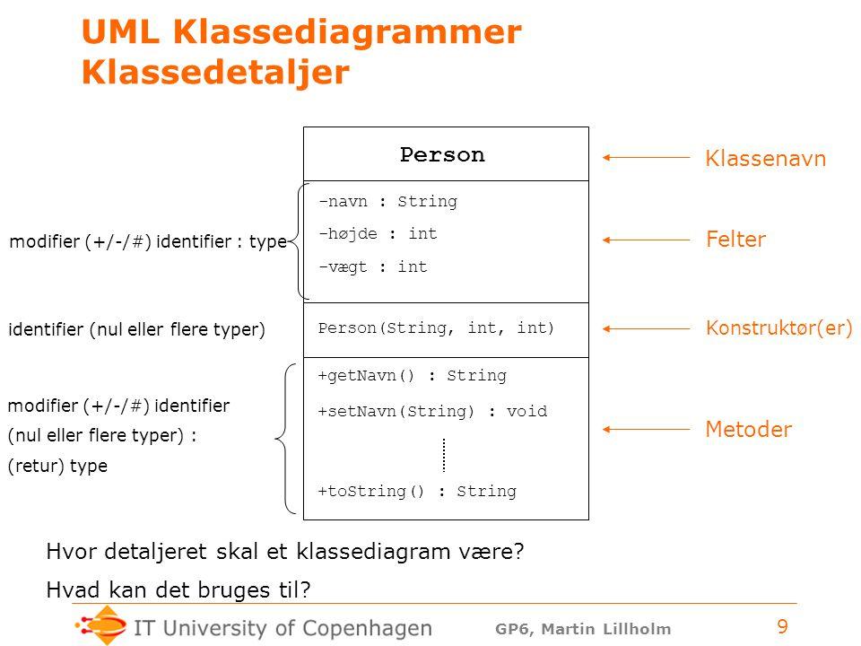 GP6, Martin Lillholm 9 UML Klassediagrammer Klassedetaljer Person Klassenavn Hvor detaljeret skal et klassediagram være.
