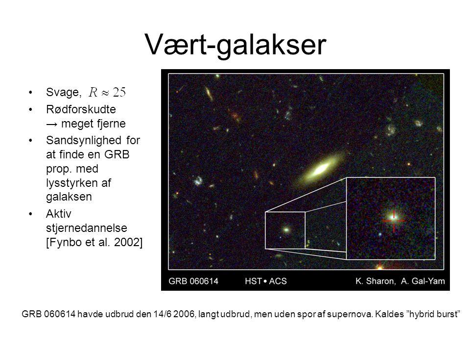 Vært-galakser Svage, Rødforskudte → meget fjerne Sandsynlighed for at finde en GRB prop.