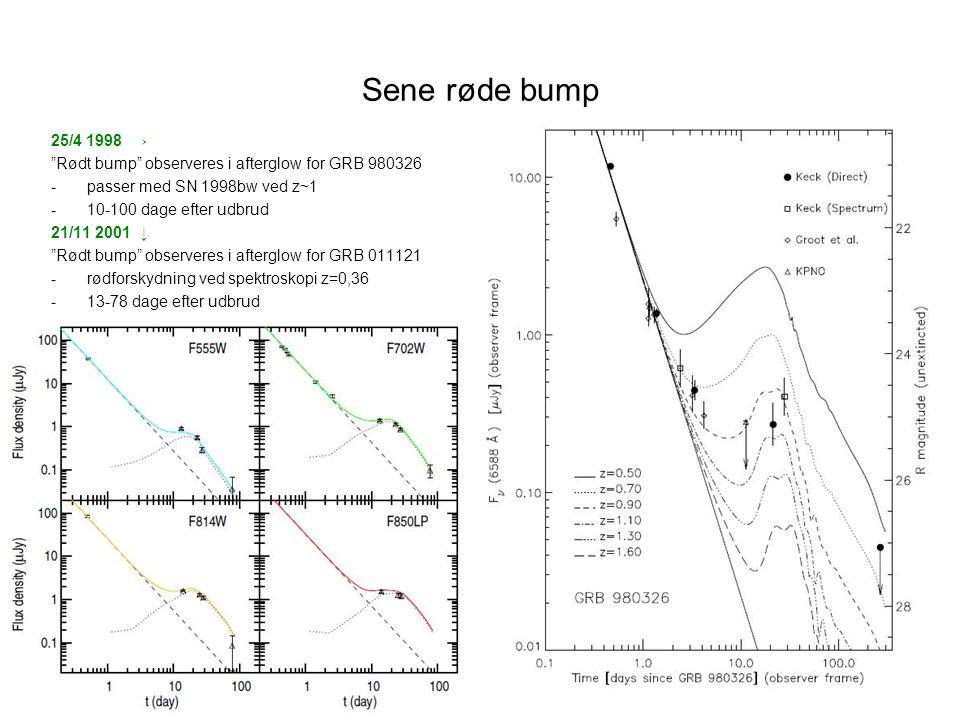 Sene røde bump 25/4 1998 → Rødt bump observeres i afterglow for GRB 980326 -passer med SN 1998bw ved z~1 -10-100 dage efter udbrud 21/11 2001 ↓ Rødt bump observeres i afterglow for GRB 011121 -rødforskydning ved spektroskopi z=0,36 -13-78 dage efter udbrud