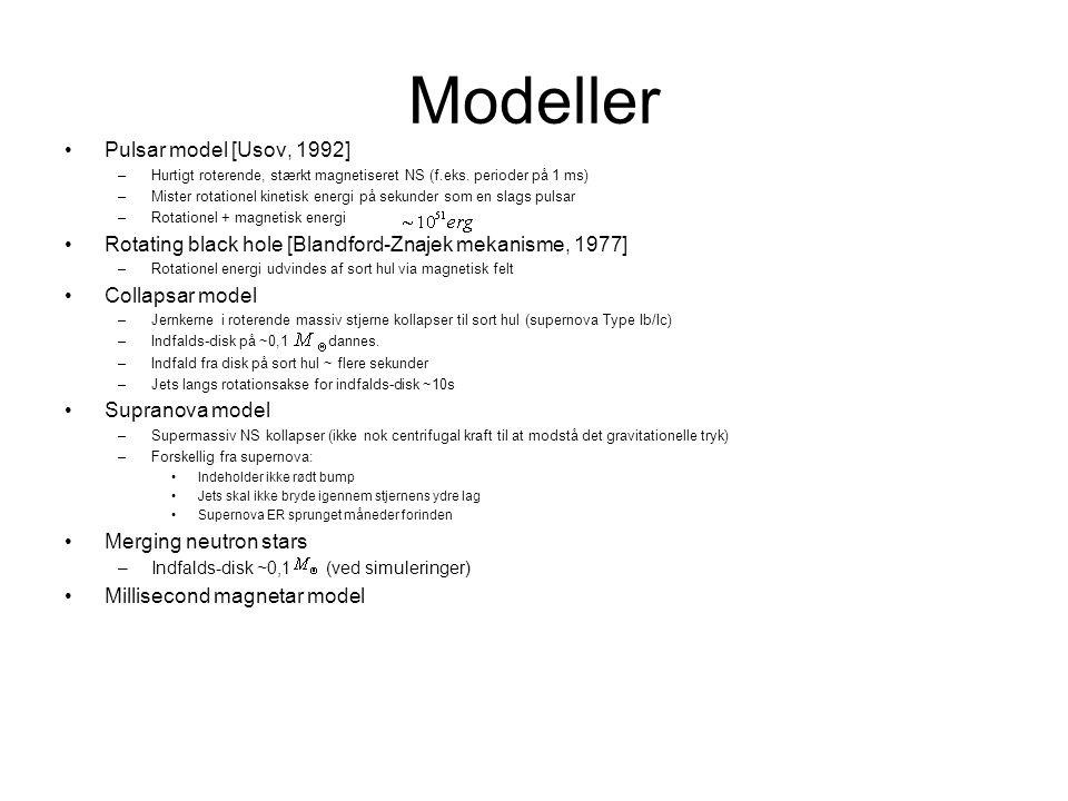 Modeller Pulsar model [Usov, 1992] –Hurtigt roterende, stærkt magnetiseret NS (f.eks.