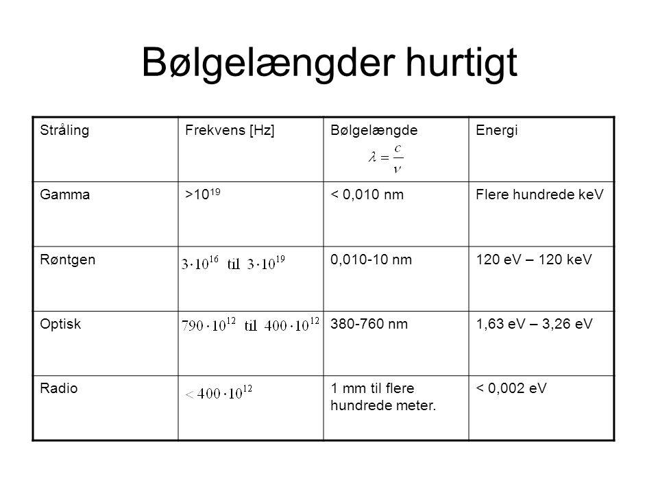 Bølgelængder hurtigt StrålingFrekvens [Hz]BølgelængdeEnergi Gamma>10 19 < 0,010 nmFlere hundrede keV Røntgen0,010-10 nm120 eV – 120 keV Optisk380-760 nm1,63 eV – 3,26 eV Radio1 mm til flere hundrede meter.