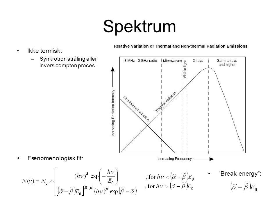 Spektrum Ikke termisk: –Synkrotron stråling eller invers compton proces.