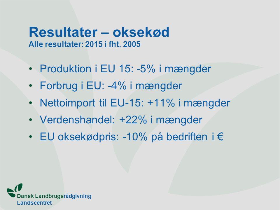 Dansk Landbrugsrådgivning Landscentret Resultater – oksekød Alle resultater: 2015 i fht.
