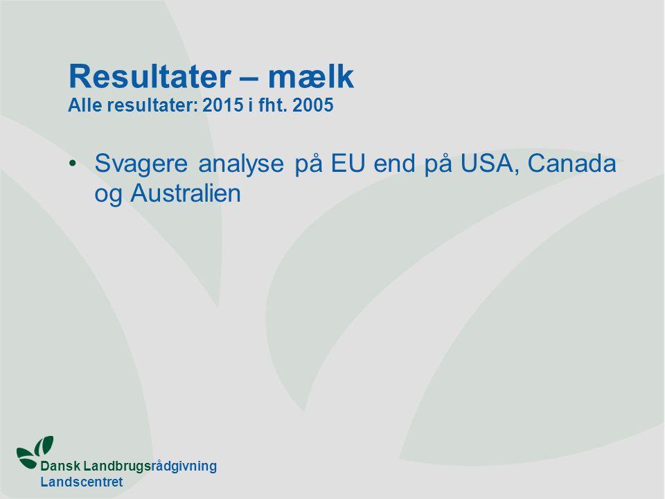 Dansk Landbrugsrådgivning Landscentret Resultater – mælk Alle resultater: 2015 i fht.