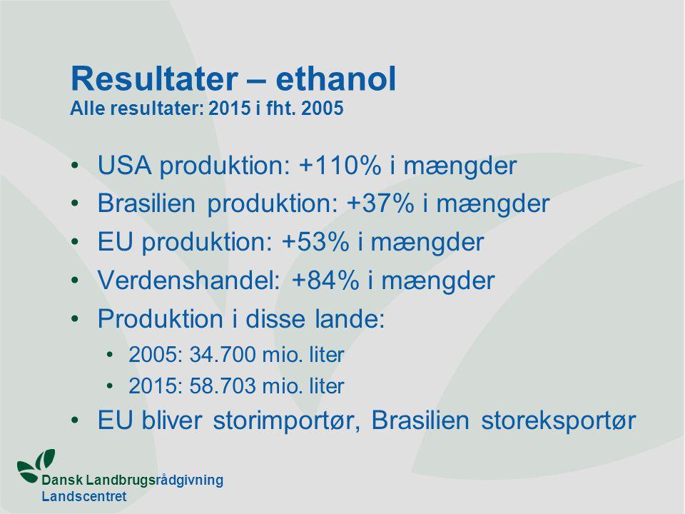 Dansk Landbrugsrådgivning Landscentret Resultater – ethanol Alle resultater: 2015 i fht.