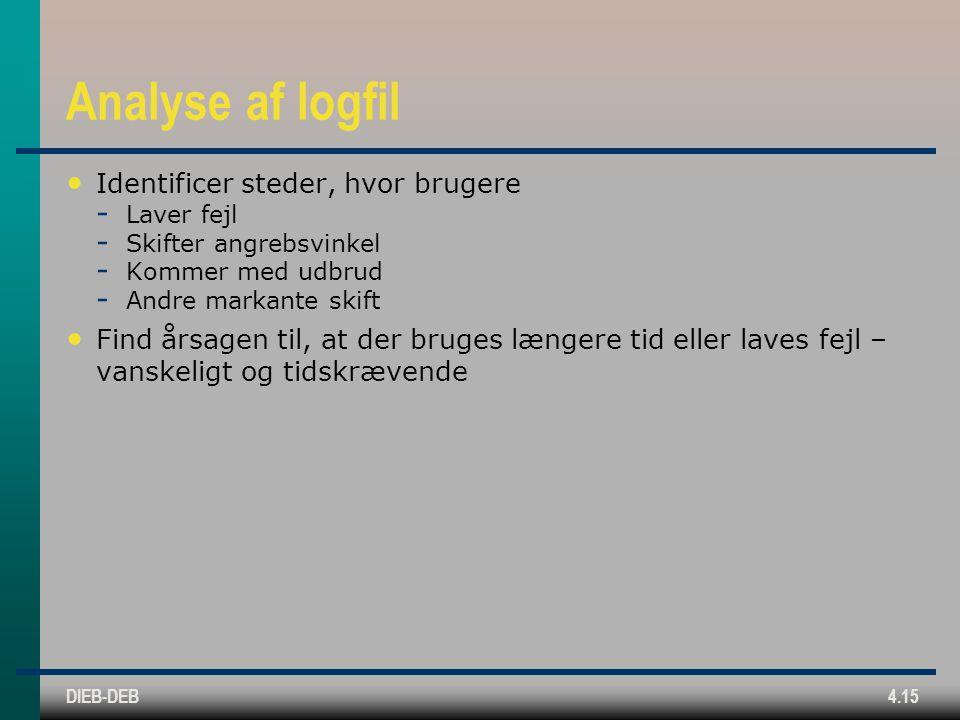 DIEB-DEB4.15 Analyse af logfil Identificer steder, hvor brugere  Laver fejl  Skifter angrebsvinkel  Kommer med udbrud  Andre markante skift Find årsagen til, at der bruges længere tid eller laves fejl – vanskeligt og tidskrævende