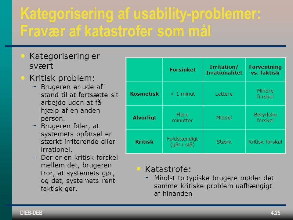 DIEB-DEB4.25 Kategorisering af usability-problemer: Fravær af katastrofer som mål Kategorisering er svært Kritisk problem:  Brugeren er ude af stand til at fortsætte sit arbejde uden at få hjælp af en anden person.