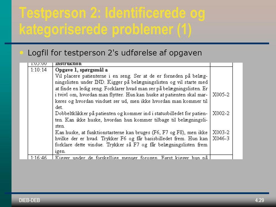 DIEB-DEB4.29 Testperson 2: Identificerede og kategoriserede problemer (1) Logfil for testperson 2 s udførelse af opgaven
