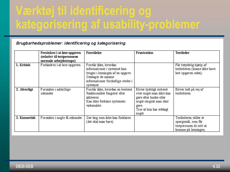 DIEB-DEB4.32 Værktøj til identificering og kategorisering af usability-problemer