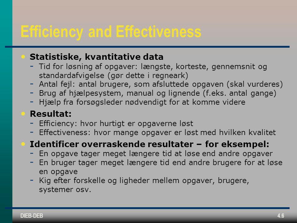DIEB-DEB4.6 Efficiency and Effectiveness Statistiske, kvantitative data  Tid for løsning af opgaver: længste, korteste, gennemsnit og standardafvigelse (gør dette i regneark)  Antal fejl: antal brugere, som afsluttede opgaven (skal vurderes)  Brug af hjælpesystem, manual og lignende (f.eks.