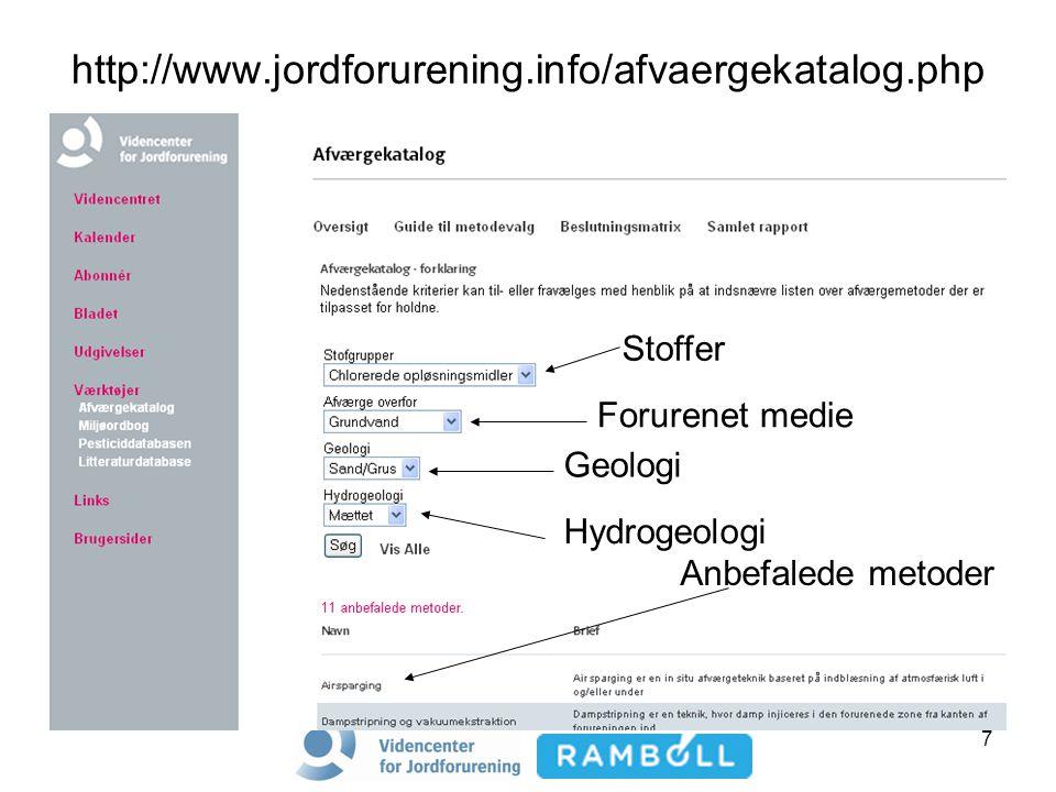 7 http://www.jordforurening.info/afvaergekatalog.php Stoffer Forurenet medie Geologi Hydrogeologi Anbefalede metoder
